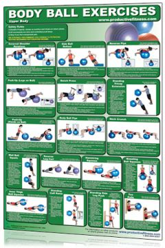 Poster Ball Exercises Core