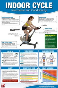 Poster Indoor Cycle
